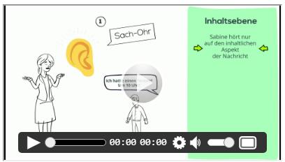 Beispielbild Erklrävideo als Verweis auf die Begleitmaterialien